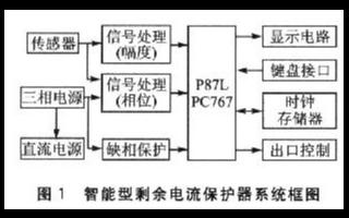 采用P87LPC767单片机实现智能型剩余电流保...