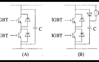 采用先进控制芯片和开关元件实现SVG系统的硬件设计