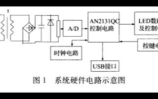 基于AN2131QC控制芯片实现USB接口电路监测系统的设计
