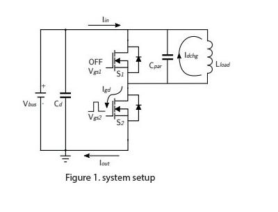 探讨1,200-V 300-A SiC MOSFET对开关频率的影响