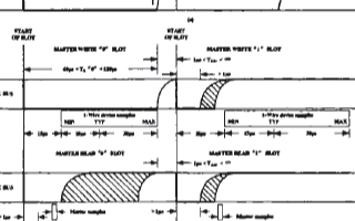 基于DS18B20温度传感器和EPIC6Q240C8N实现温度采集系统的设计