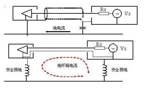 电路接线中的三种常用接地方法详解