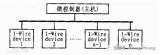关于1-Wire单总线的介绍与原理及应用