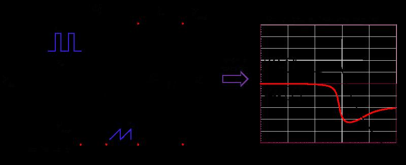 开关电源设计原型的分析模拟和实验之一