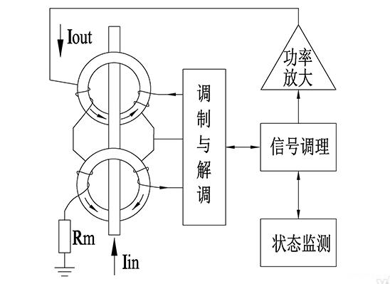 电流传感器的磁调制工作原理详解