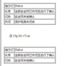 S7安全门的控制与接线-VASS的控制