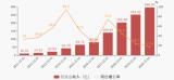 欣旺达2020年实现营业总收入296.9亿,同比增长17.6%