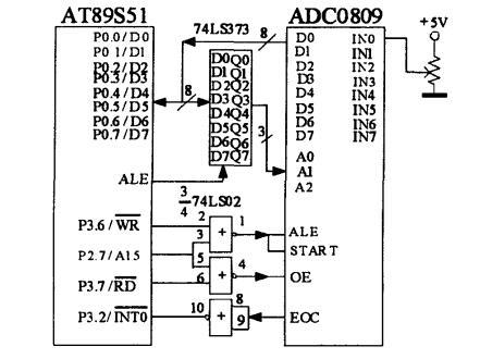 AT89S51单片机与ADC0809模数转换器的三种连接