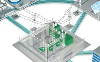 国家层面第一次明确了新能源在未来电力系统中的主体地位