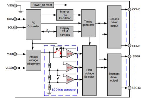 VK2C22 LCD控制驱动器的数据手册免费下载
