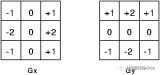 FPGA图像处理的Sobel边缘检测