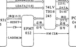采用ARM EP9315處理器實現P0104總線...