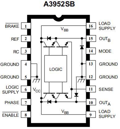 常用步进电机驱动芯片资料