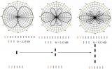 4G和5G基站天線的分類方式介紹