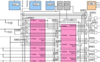双路音频信号处理器AK7782的主要特性及应用电路