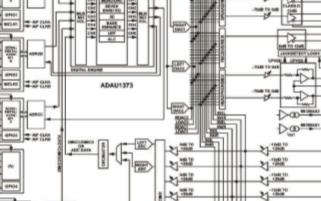 低功耗立体声CODEC ADAU1373的主要特...