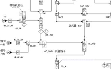 基于ZOP-52型氧化鋯傳感器在鍋爐煙氣氧量測量系統中應用