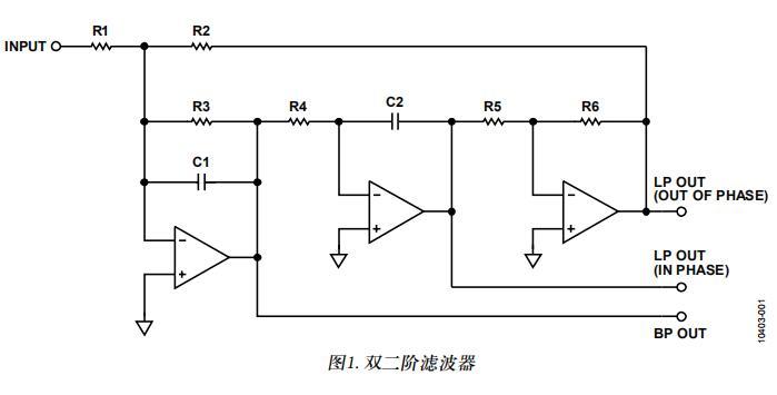 四次(雙二階)濾波器說明