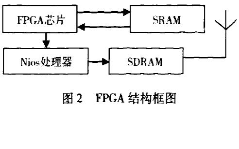 使用FPGA实现红外林火图像采集系统设计的详细资料说明