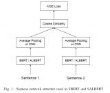 自然语言处理BERT中CLS的效果如何?