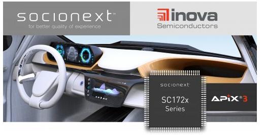 Socionext發布最新一代智能顯示控制器,使用了Inova半導體APIX3技術