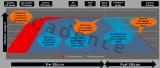 存储控制器系统级硬件仿真与原型验证性能