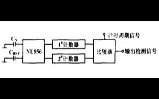 非接觸式電容傳感器的原理、安裝調試及防擾措施