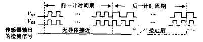 非接触式电容传感器的原理、安装调试及防扰措施