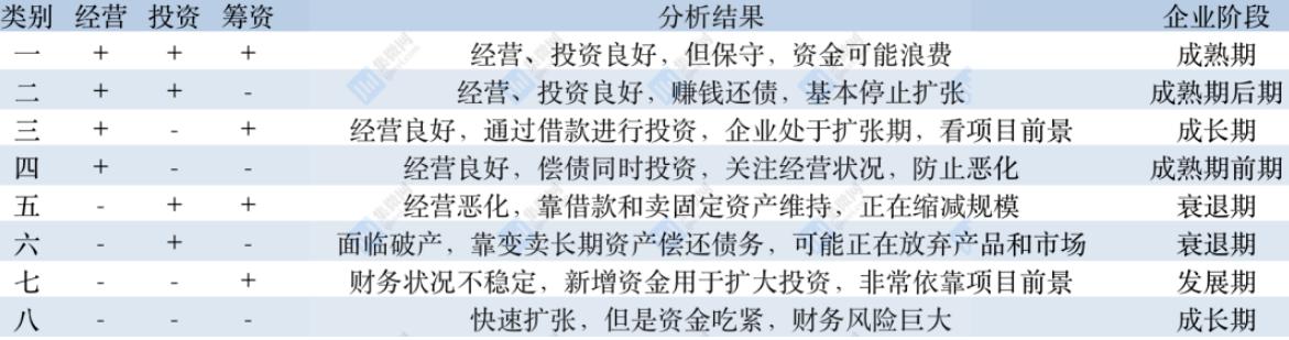中芯国际以820.48亿元稳居中国芯上市公司现金排行榜