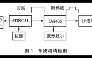 基于AT89CC51单片机和TA8435芯片实现步进电机步距角细分系统的设计