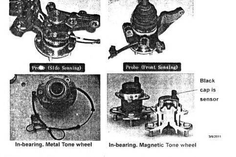壓力傳感器和速度傳感器在汽車系統中的應用及趨勢