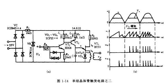 實用晶閘管電路圖