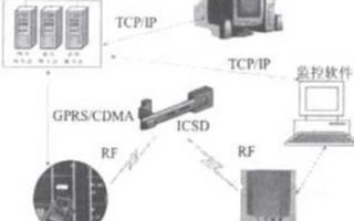 基于C8051F410单片机实现双频固定式阅读器的应用方案