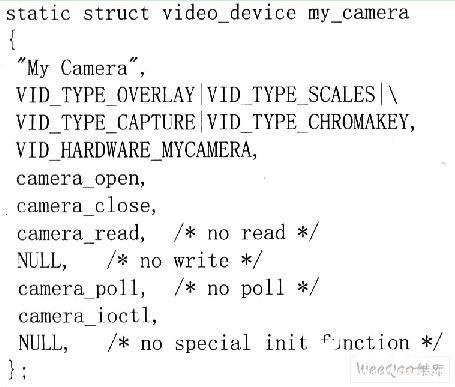 基于V4L技术和摄像头的Linux驱动程序的设计与实现