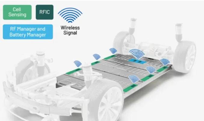 电动汽车(EV)的革命:用于生产电动汽车的无线BMS解决方案