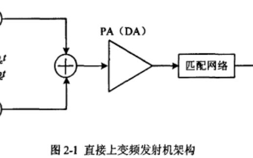 用于卫星导航的无线通信射频前端芯片设计方案