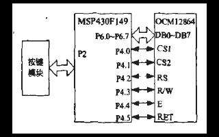 基于MSP430F14X和OCM12864-3实现中文窗口菜单界面的设计