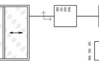 基于单片机和光电耦合器实现自动节能窗体系统的应用方案