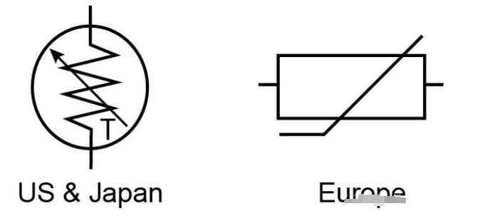 热敏电阻符号,常见的热敏电阻有哪些外形