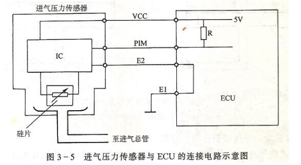 进气压力传感器试验箱说明