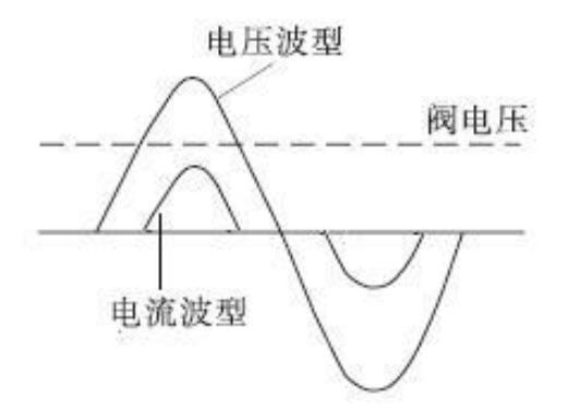 通信樞紐機房電力系統中諧波的來源與測試