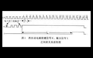 利用单片机和CPLD实现延时时间精密可控的消抖动电路设计