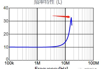 怎么选择BUCK降压电源的电感?