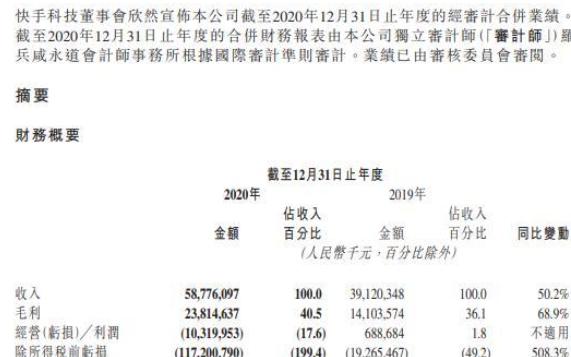 IPO:百度回港上市 芯碁微裝科創板上市