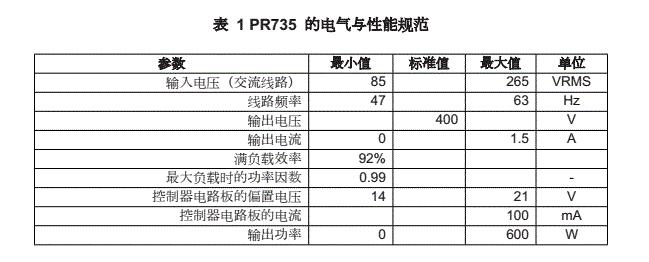 600W 交错式双相转移模式 PFC 转换器—PR735