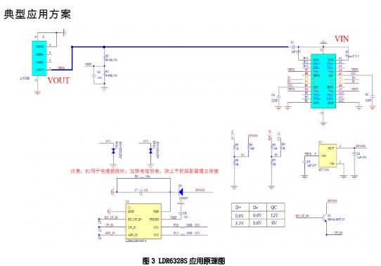關于樂得瑞Type-C PD協議受電端芯片