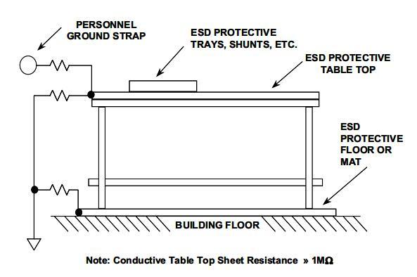 靜電放電(ESD)斷路過壓保護說明