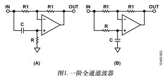 全通濾波器原理說明