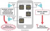 5G通信必要的噪声抑制措施