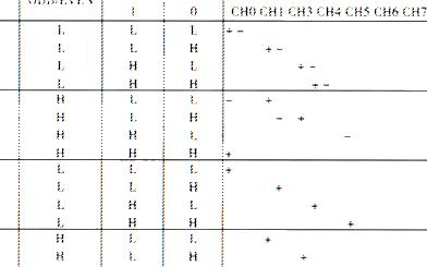 8位逐次逼近模数转换器TLC0838的性能特点及在紧急电话系统中的应用